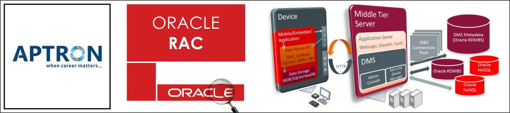 Best Oracle-rac training institute in gurgaon