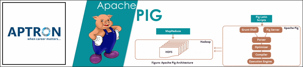 Best apache-pig training institute in gurgaon