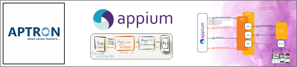 Best appium training institute in Gurgaon