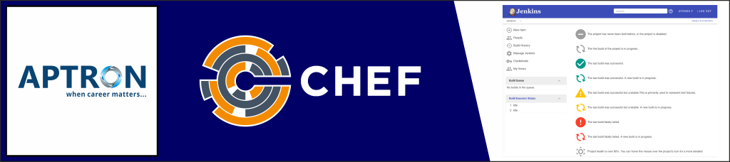Best chef training institute in gurgaon