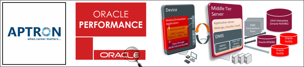 Best oracle-performance-tunning training institute in gurgaon