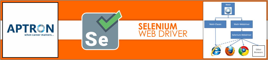 Best selenium-web-driver training institute in gurgaon