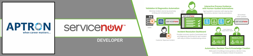 Best servicenow-developer training institute in Gurgaon