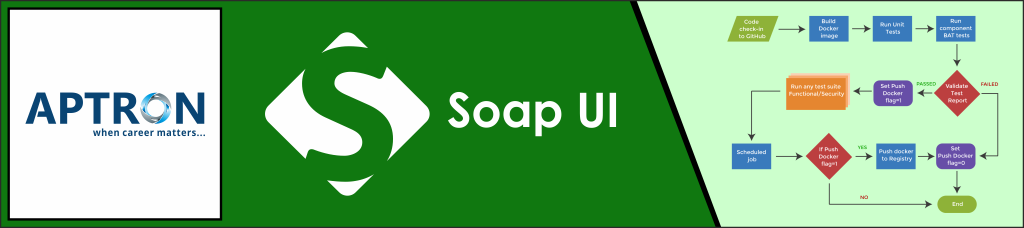 Best SoapUI Training in Gurgaon | SoapUI Training Institute in Gurgaon